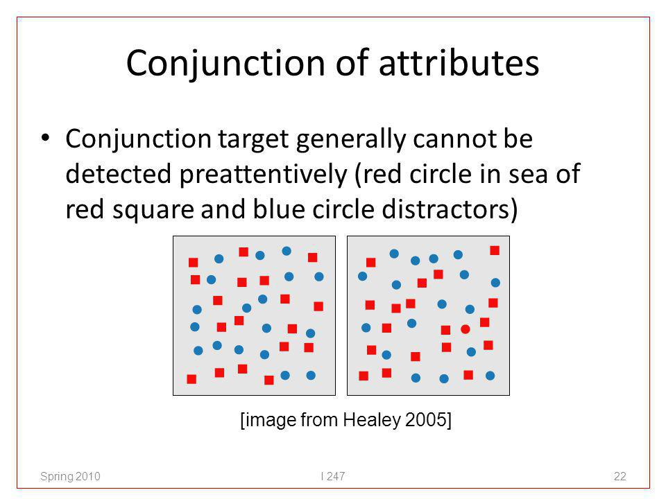 Conjunction of attributes Conjunction target generally cannot be detected preattentively (red circle in sea of red square and blue circle distractors) Spring 2010I 24722 [image from Healey 2005]