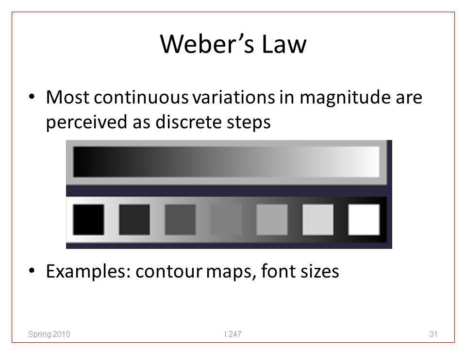 Webers Law Most continuous variations in magnitude are perceived as discrete steps Examples: contour maps, font sizes Spring 2010I 24731