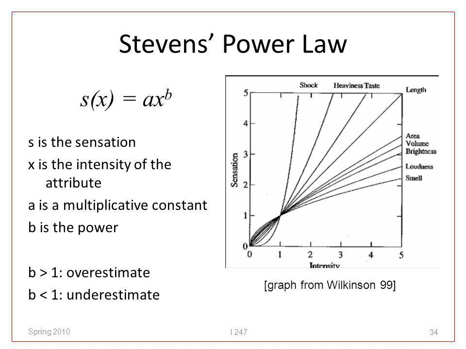 Stevens Power Law s(x) = ax b s is the sensation x is the intensity of the attribute a is a multiplicative constant b is the power b > 1: overestimate b < 1: underestimate Spring 2010 I 24734 [graph from Wilkinson 99]