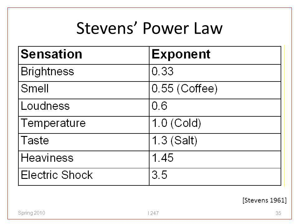 Stevens Power Law Spring 2010 I 24735 [Stevens 1961]