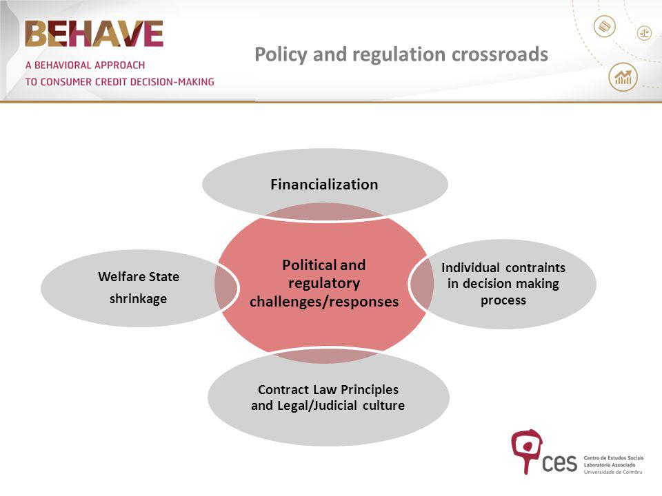 Political and regulatory challenges/responses Financialization Individual contraints in decision making process Contract Law Principles and Legal/Judicial culture Welfare State shrinkage Policy and regulation crossroads