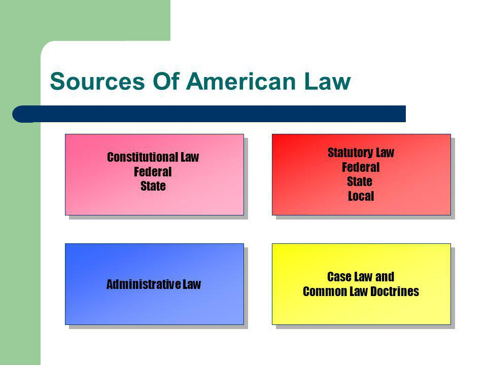 Sources Of American Law Statutory Law Federal State Local Case Law and Common Law Doctrines Constitutional Law Federal State Administrative Law