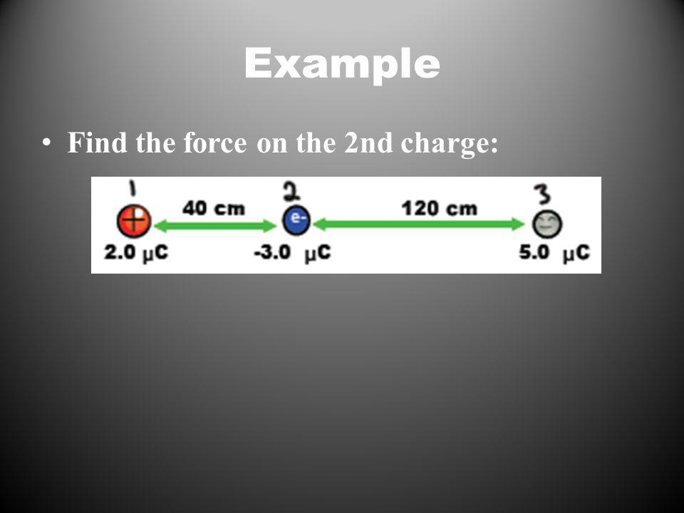 Example Find the force on the 2nd charge: