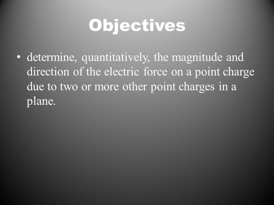 Objectives determine, quantitatively, the magnitude and direction of the electric force on a point charge due to two or more other point charges in a plane.