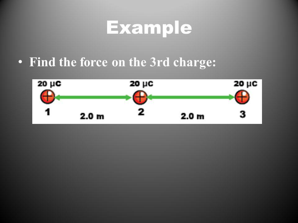 Example Find the force on the 3rd charge: