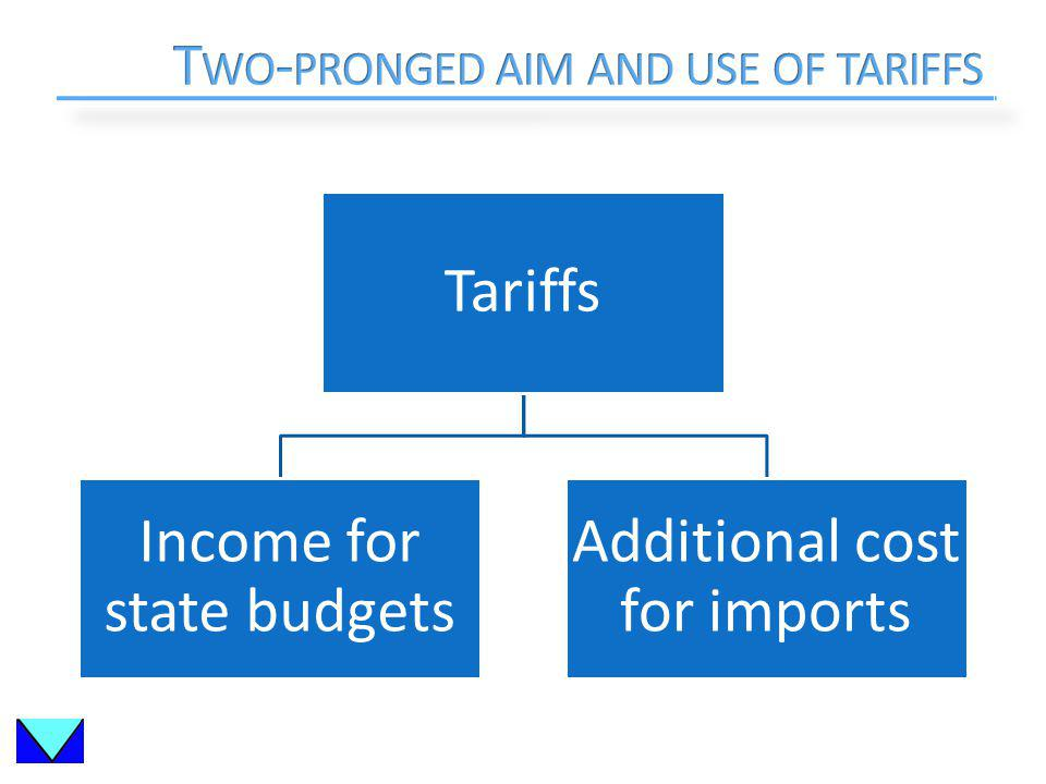 Tariffs Income for state budgets Additional cost for imports