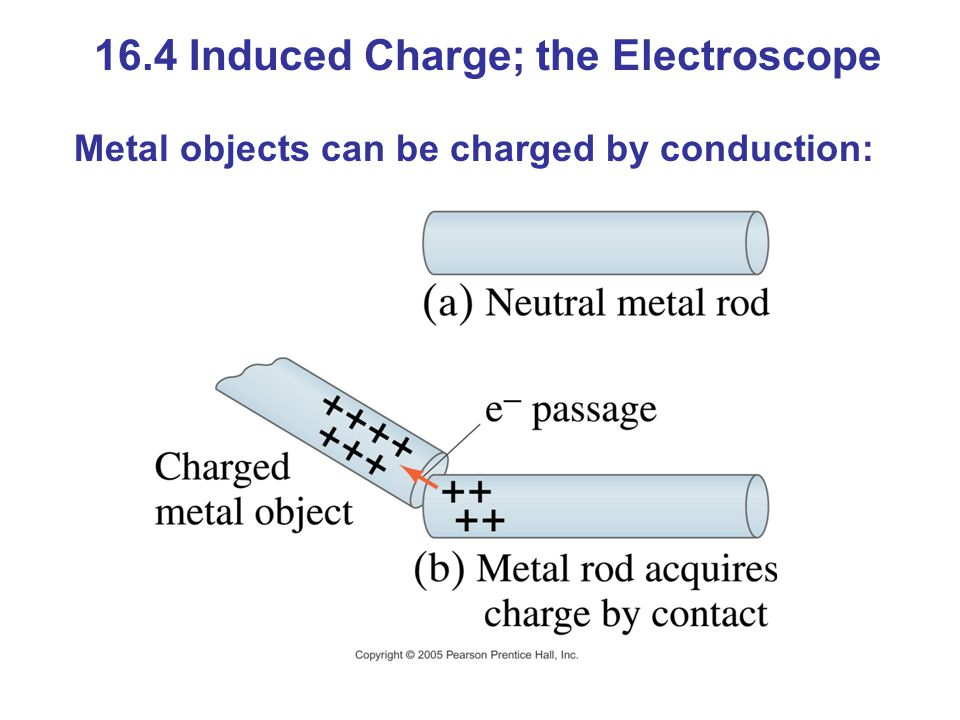 16.4 Induced Charge; the Electroscope Metal objects can be charged by conduction: