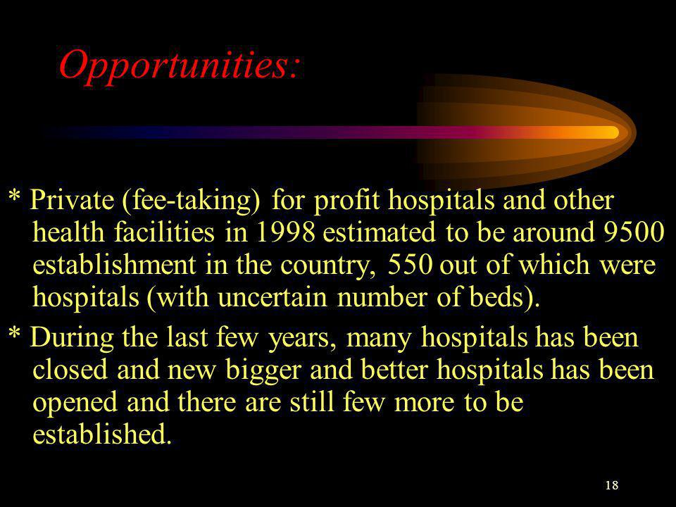18 Opportunities: * Private (fee-taking) for profit hospitals and other health facilities in 1998 estimated to be around 9500 establishment in the country, 550 out of which were hospitals (with uncertain number of beds).