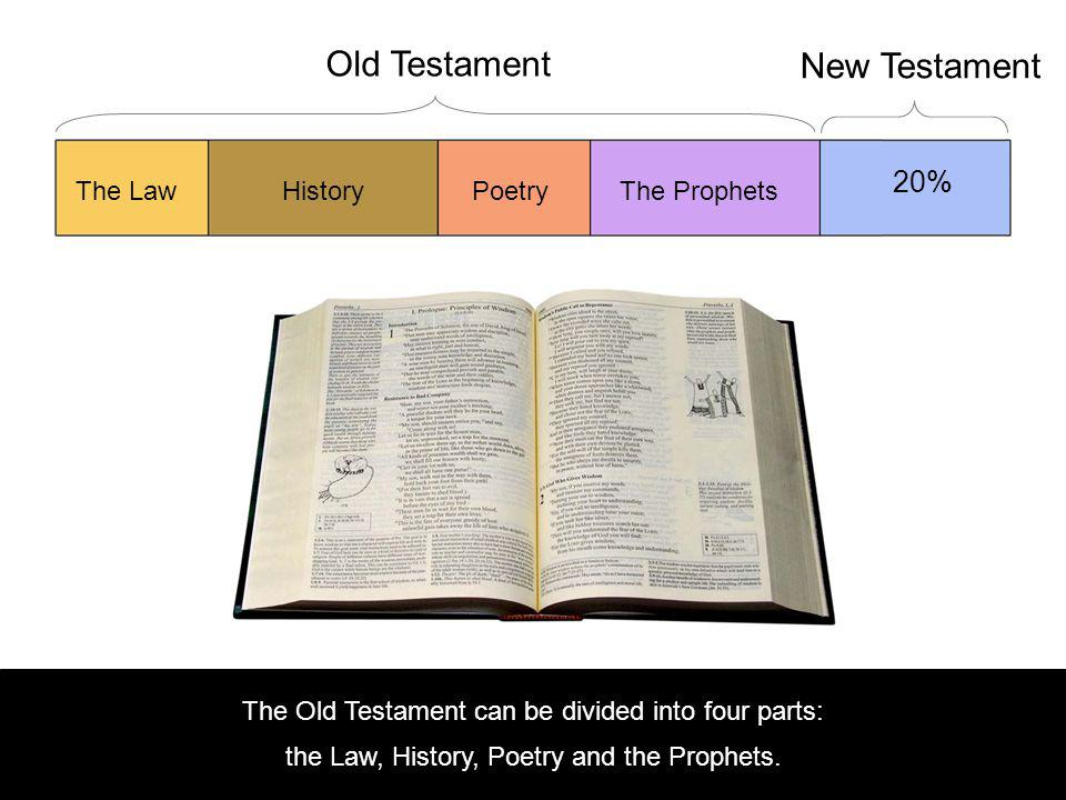 The LawHistoryPoetryThe Prophets 20% The Old Testament can be divided into four parts: the Law, History, Poetry and the Prophets.
