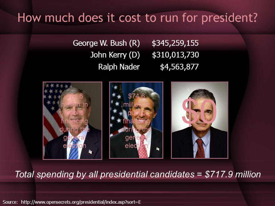 How much does it cost to run for president. George W.