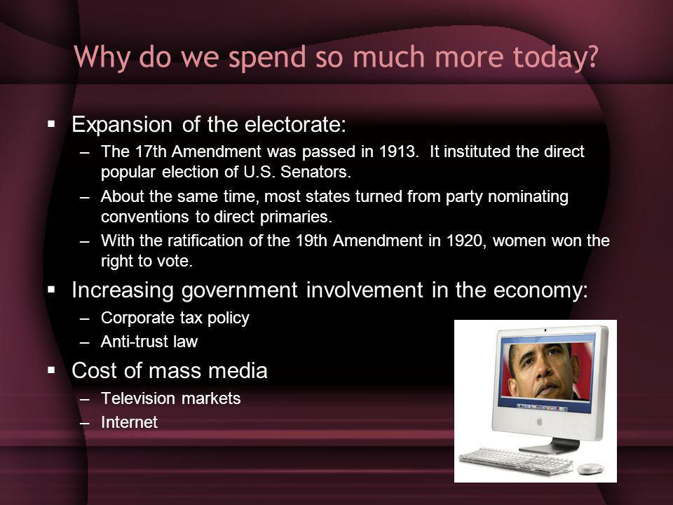 Why do we spend so much more today.