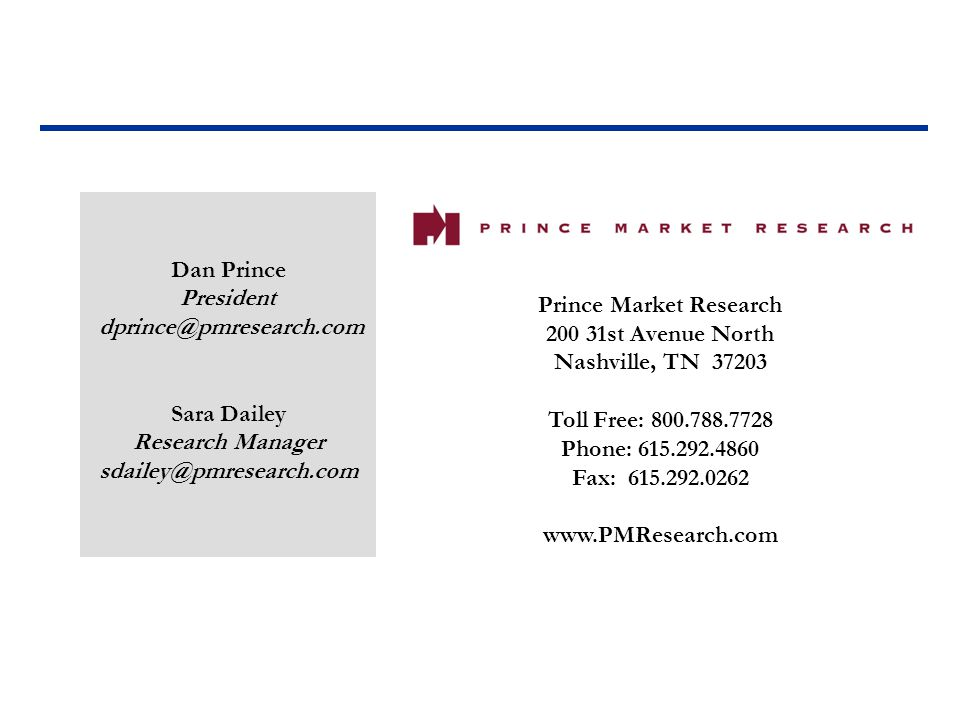 Dan Prince President dprince@pmresearch.com Sara Dailey Research Manager sdailey@pmresearch.com Prince Market Research 200 31st Avenue North Nashville, TN 37203 Toll Free: 800.788.7728 Phone: 615.292.4860 Fax: 615.292.0262 www.PMResearch.com