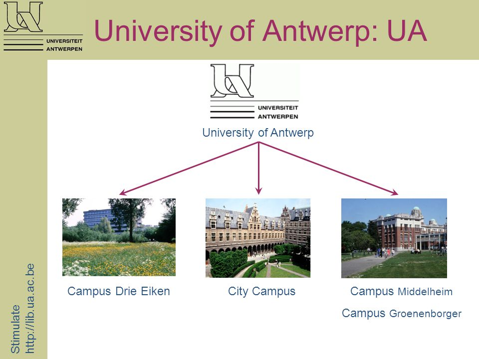 University of Antwerp: UA Stimulate http://lib.ua.ac.be Campus Drie EikenCity CampusCampus Middelheim Campus Groenenborger University of Antwerp