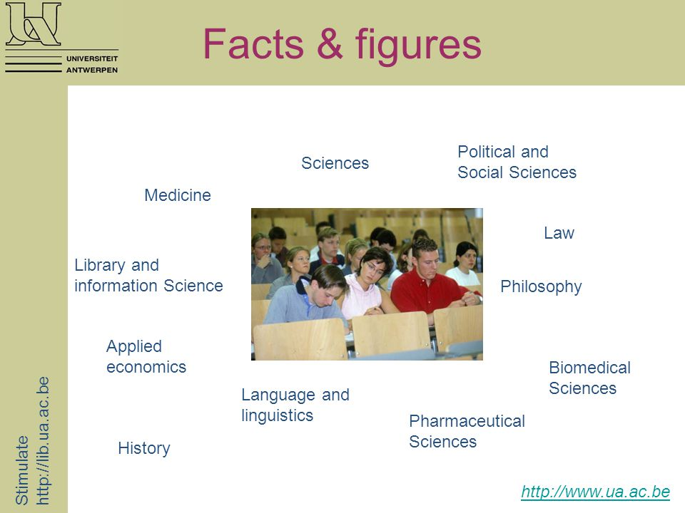Facts & figures Stimulate http://lib.ua.ac.be Medicine Philosophy History Applied economics Law Political and Social Sciences Language and linguistics Pharmaceutical Sciences Biomedical Sciences Sciences Library and information Science http://www.ua.ac.be