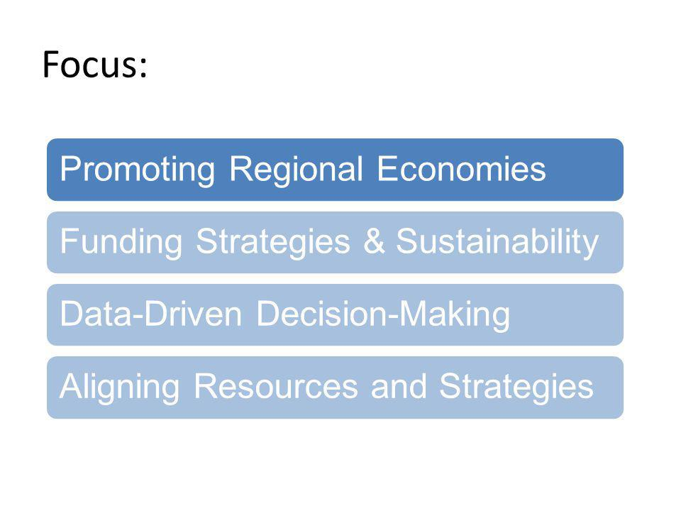 Promoting Regional EconomiesFunding Strategies & SustainabilityData-Driven Decision-MakingAligning Resources and Strategies Focus: