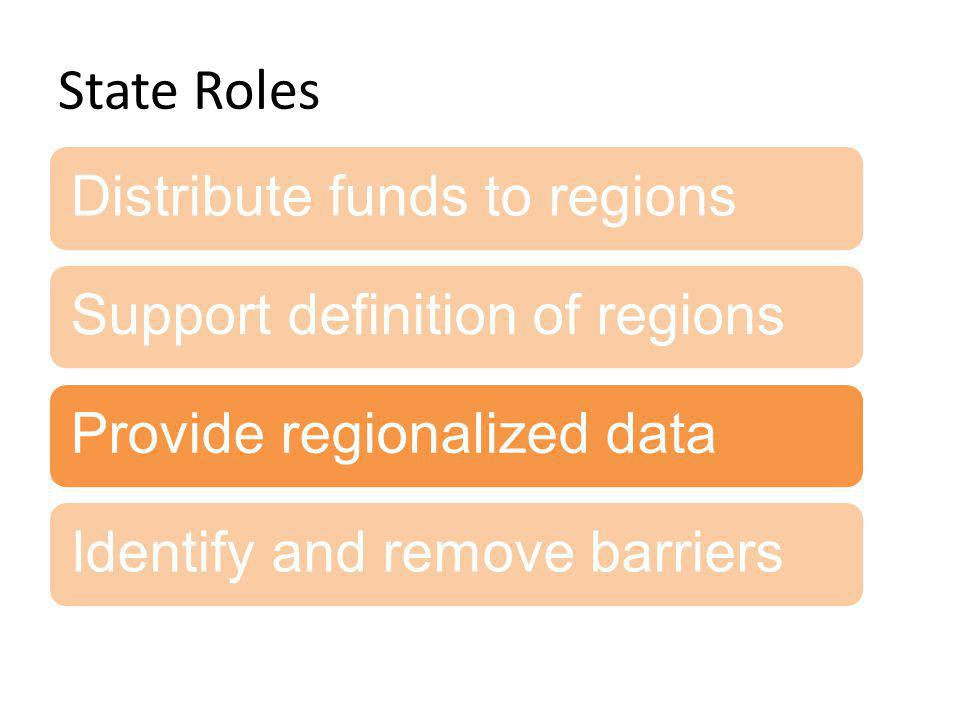 State Roles Distribute funds to regionsSupport definition of regionsProvide regionalized dataIdentify and remove barriers