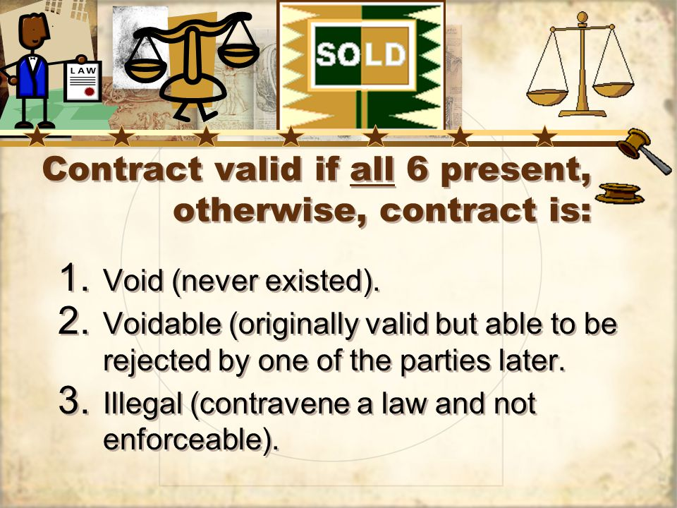 Contract valid if all 6 present, otherwise, contract is: 1.