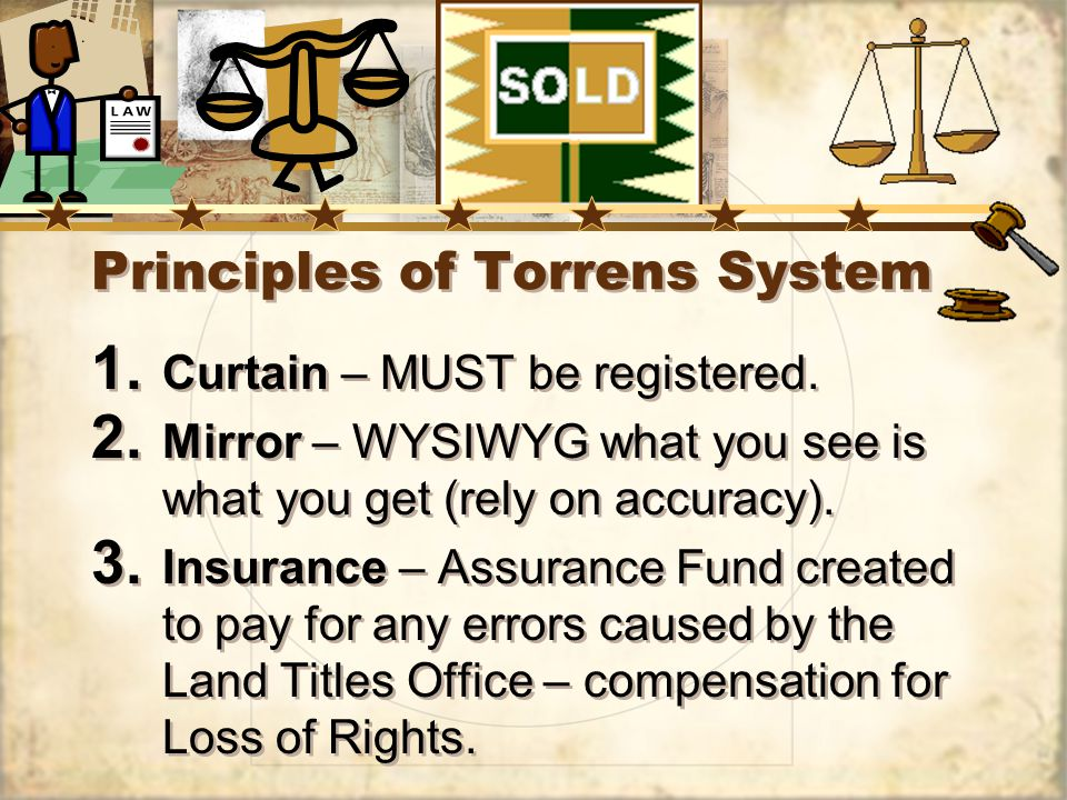 Principles of Torrens System 1. Curtain – MUST be registered.