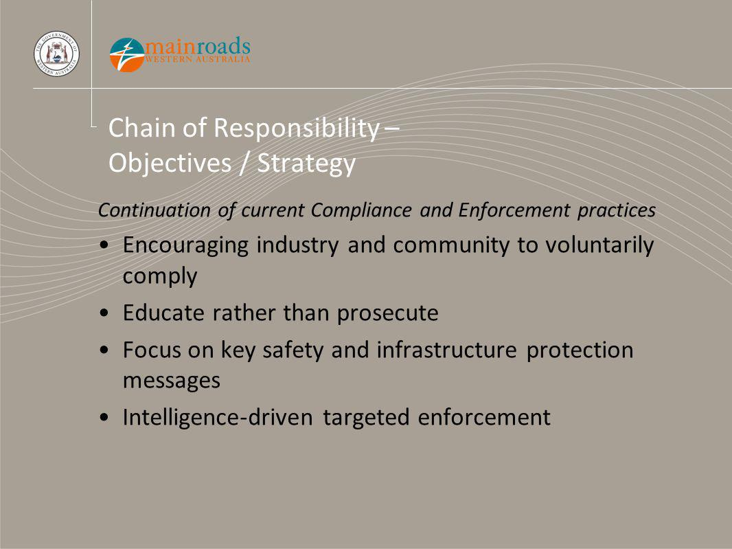 Chain of Responsibility – Objectives / Strategy Continuation of current Compliance and Enforcement practices Encouraging industry and community to voluntarily comply Educate rather than prosecute Focus on key safety and infrastructure protection messages Intelligence-driven targeted enforcement