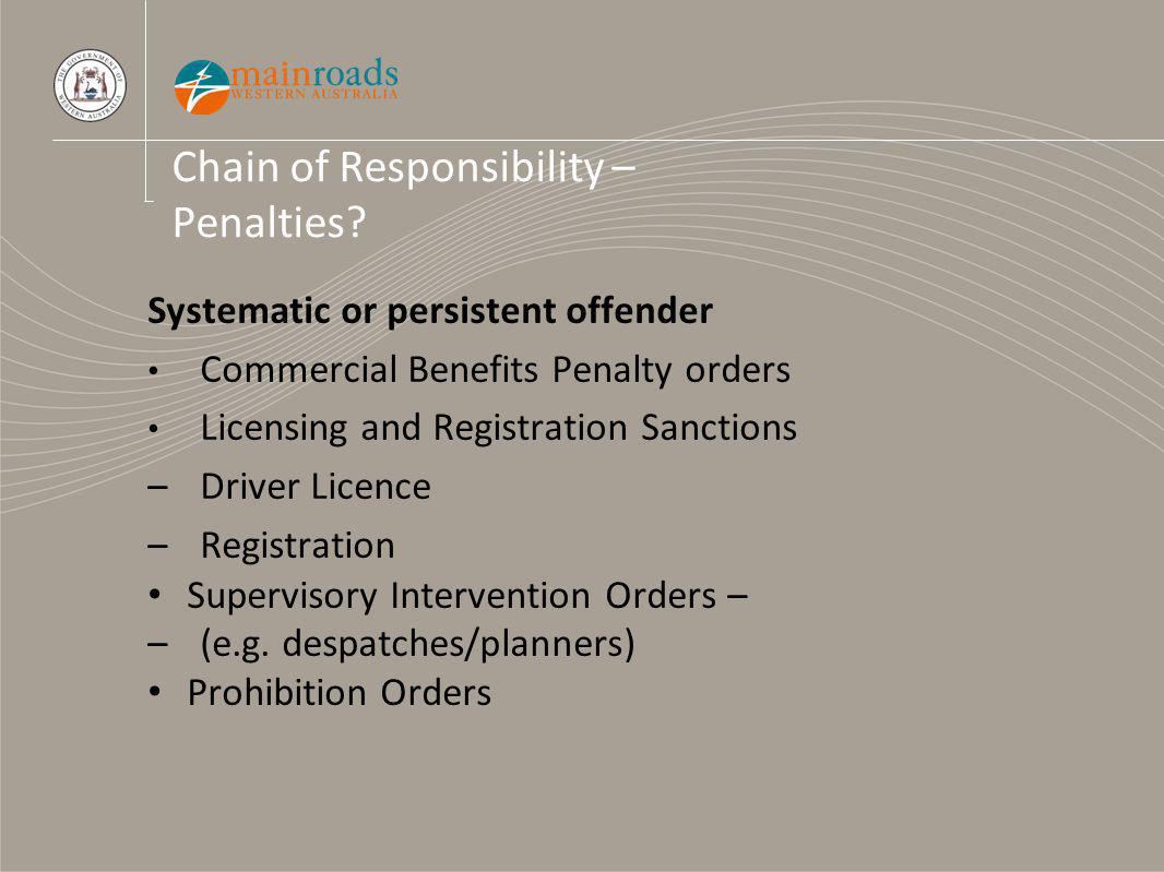Chain of Responsibility – Penalties.