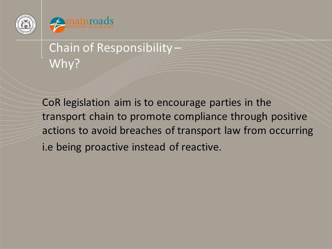 Chain of Responsibility – Why.