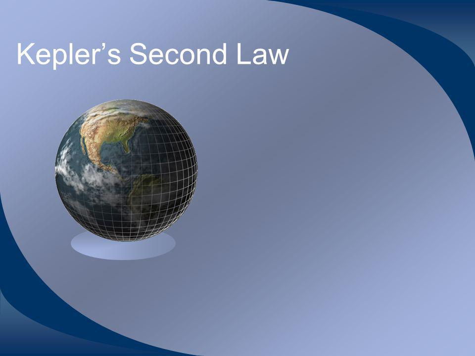 Keplers Second Law
