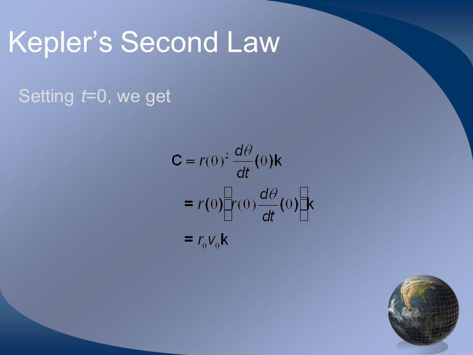 Keplers Second Law Setting t=0, we get