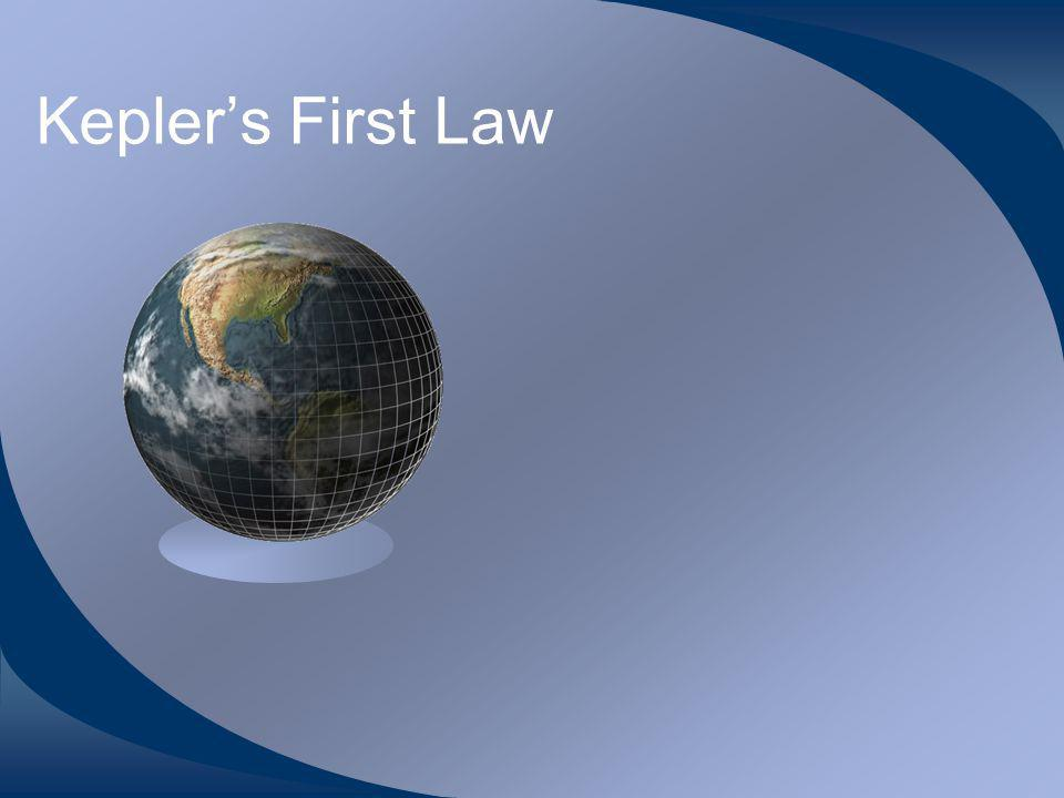 Keplers First Law