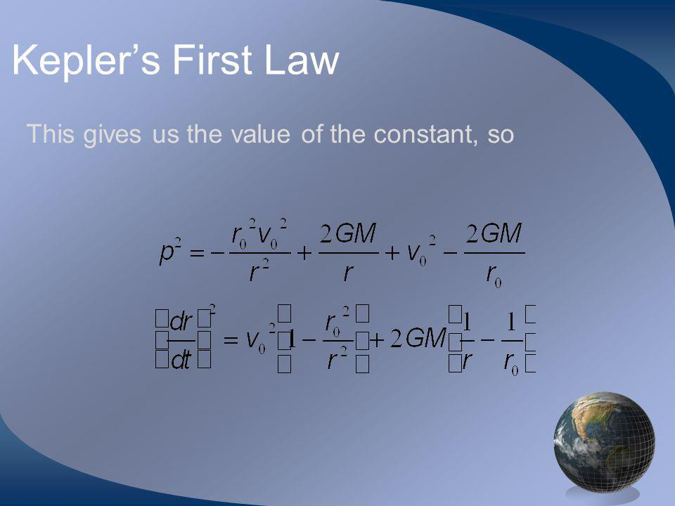 Keplers First Law This gives us the value of the constant, so