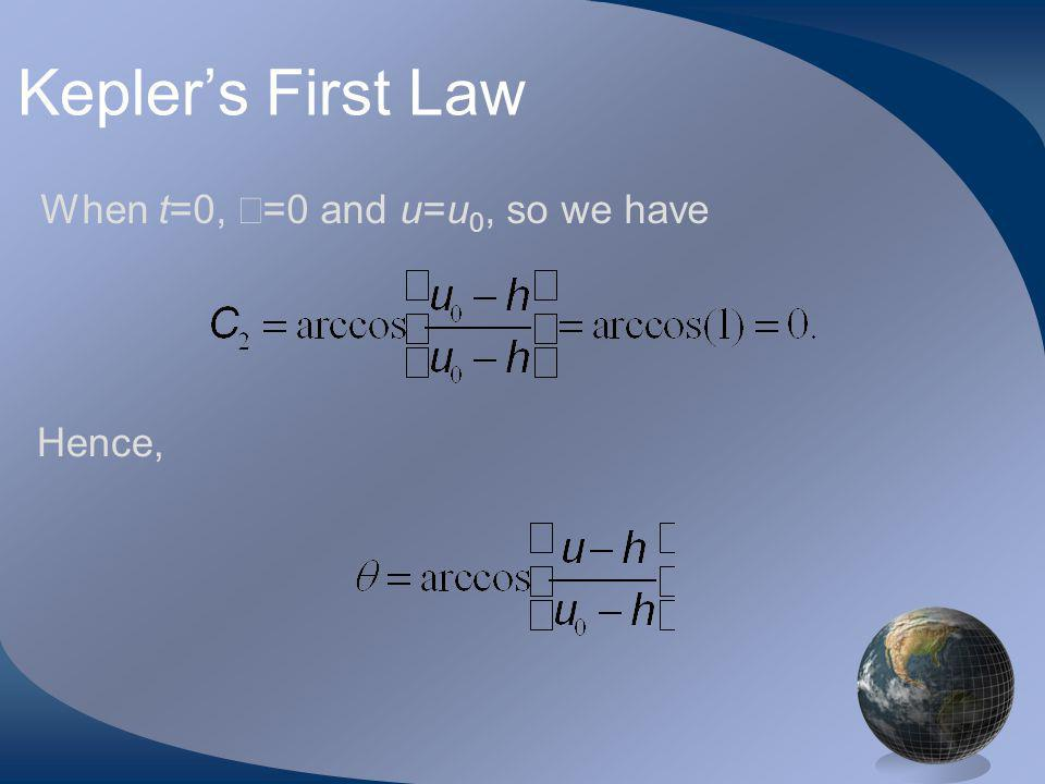 Keplers First Law When t=0, =0 and u=u 0, so we have Hence,