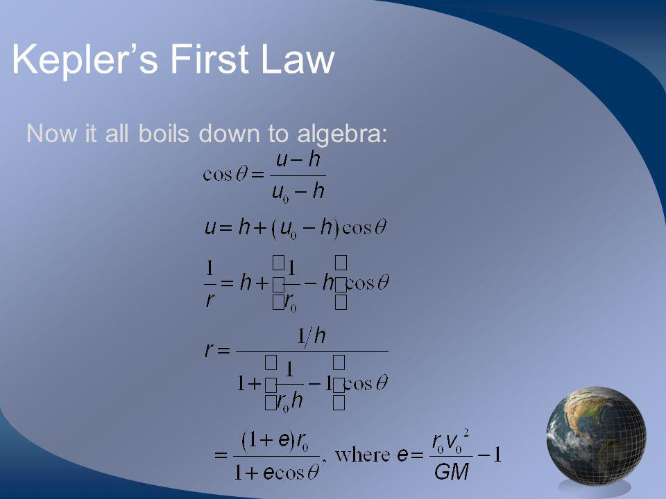 Keplers First Law Now it all boils down to algebra: