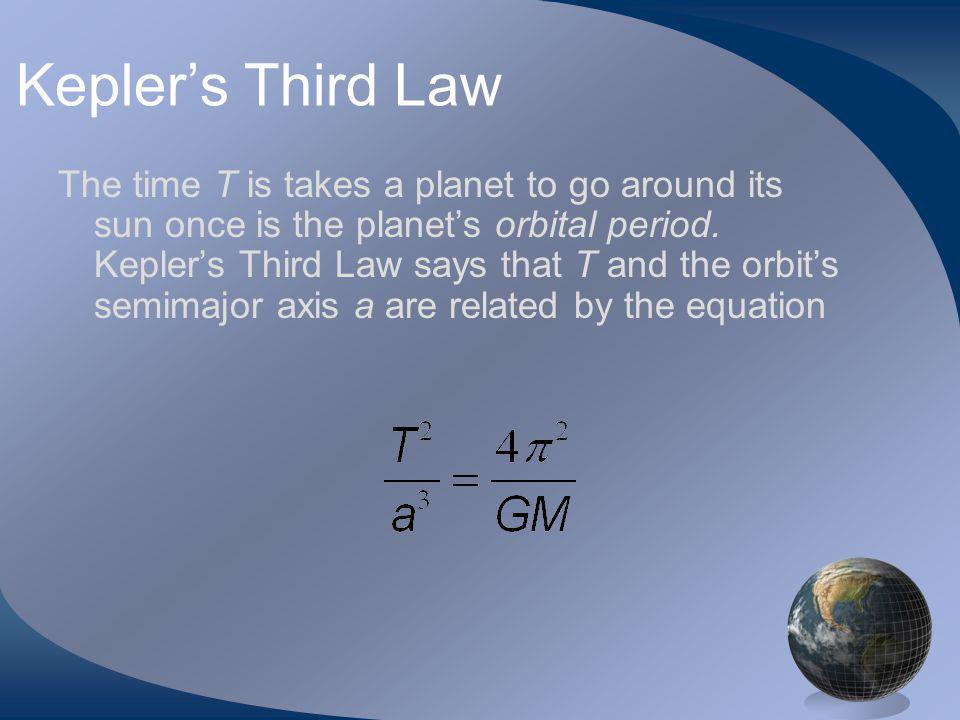 The time T is takes a planet to go around its sun once is the planets orbital period.