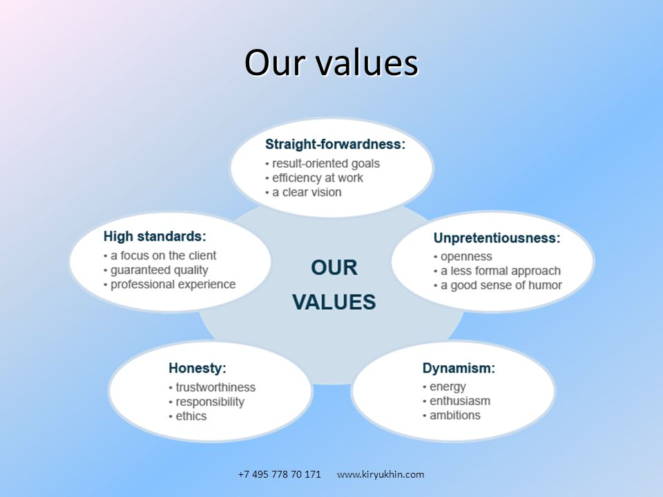 Our values +7 495 778 70 171 www.kiryukhin.com