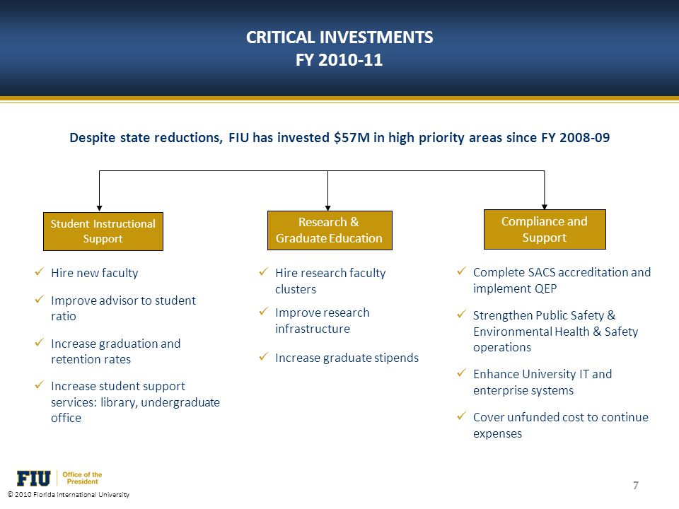 7 © 2010 Florida International University CRITICAL INVESTMENTS FY 2010-11 Compliance and Support Research & Graduate Education Student Instructional Support Despite state reductions, FIU has invested $57M in high priority areas since FY 2008-09 Hire research faculty clusters Improve research infrastructure Increase graduate stipends Hire new faculty Improve advisor to student ratio Increase graduation and retention rates Increase student support services: library, undergraduate office Complete SACS accreditation and implement QEP Strengthen Public Safety & Environmental Health & Safety operations Enhance University IT and enterprise systems Cover unfunded cost to continue expenses 7