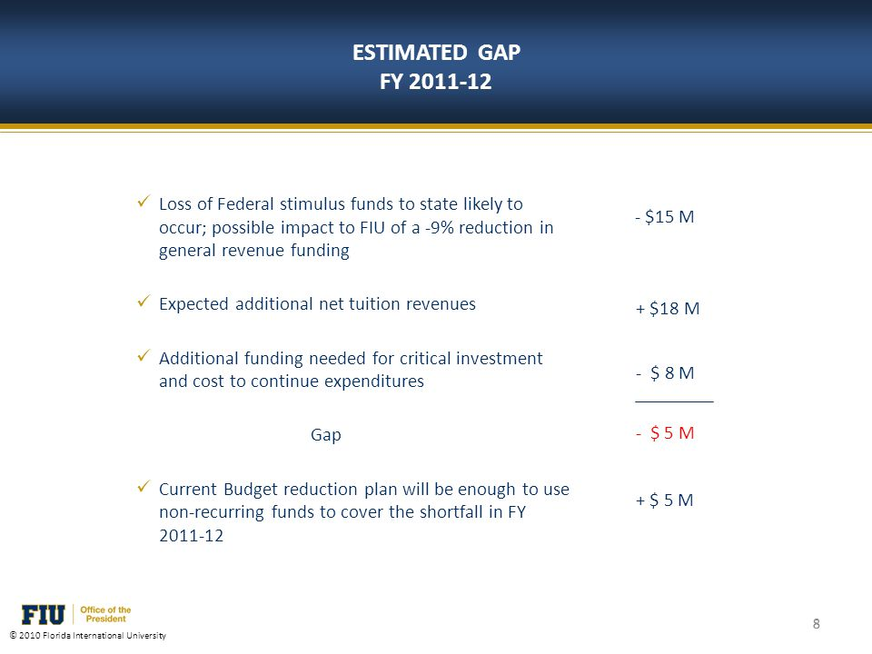 8 © 2010 Florida International University ESTIMATED GAP FY 2011-12 8 Loss of Federal stimulus funds to state likely to occur; possible impact to FIU of a -9% reduction in general revenue funding Expected additional net tuition revenues Additional funding needed for critical investment and cost to continue expenditures Gap Current Budget reduction plan will be enough to use non-recurring funds to cover the shortfall in FY 2011-12 - $15 M + $18 M - $ 8 M + $ 5 M - $ 5 M