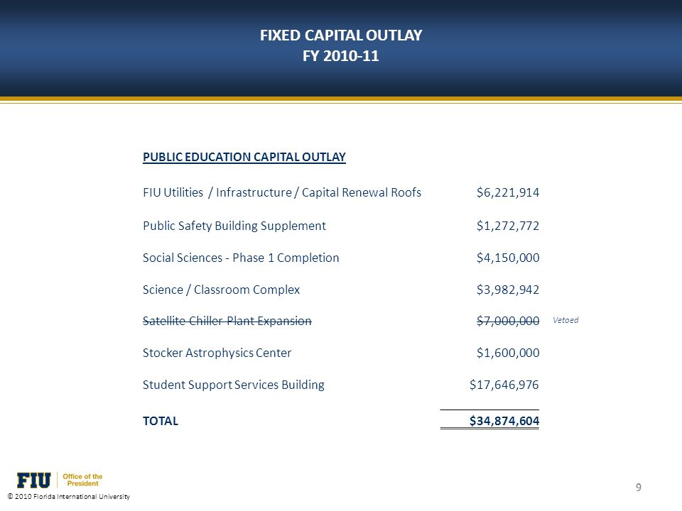 9 © 2010 Florida International University FIXED CAPITAL OUTLAY FY 2010-11 9 PUBLIC EDUCATION CAPITAL OUTLAY FIU Utilities / Infrastructure / Capital Renewal Roofs$6,221,914 Public Safety Building Supplement$1,272,772 Social Sciences - Phase 1 Completion$4,150,000 Science / Classroom Complex$3,982,942 Satellite Chiller Plant Expansion$7,000,000 Stocker Astrophysics Center$1,600,000 Student Support Services Building$17,646,976 TOTAL$34,874,604 Vetoed