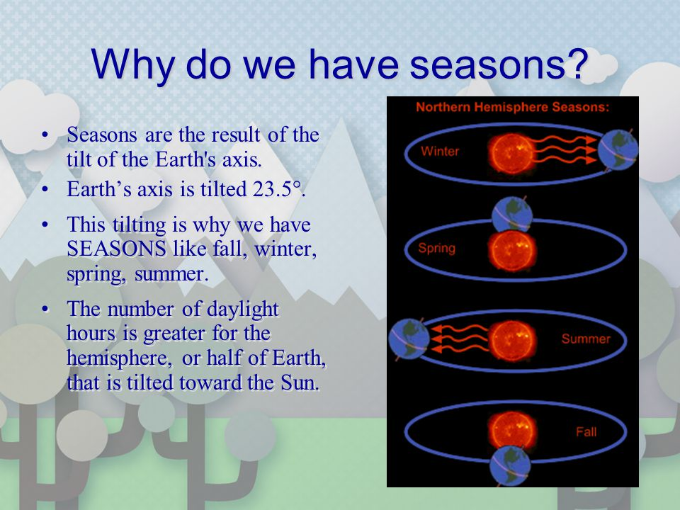 Why do we have seasons. Seasons are the result of the tilt of the Earth s axis.