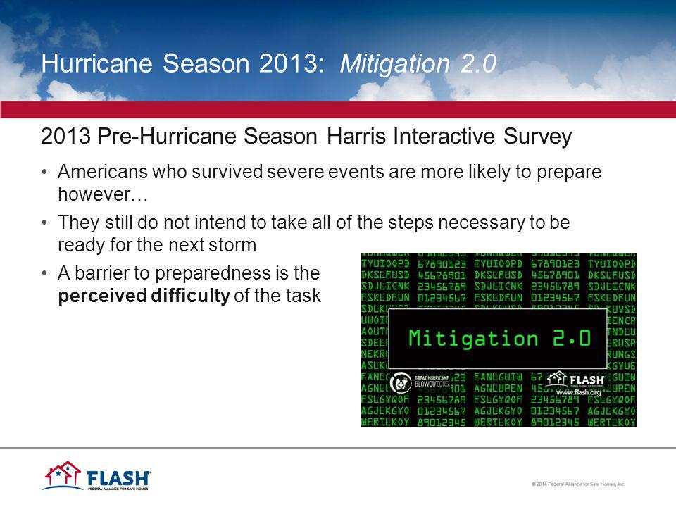 Hurricane Season 2013: Mitigation 2.0 2013 Pre-Hurricane Season Harris Interactive Survey Americans who survived severe events are more likely to prepare however… They still do not intend to take all of the steps necessary to be ready for the next storm A barrier to preparedness is the perceived difficulty of the task