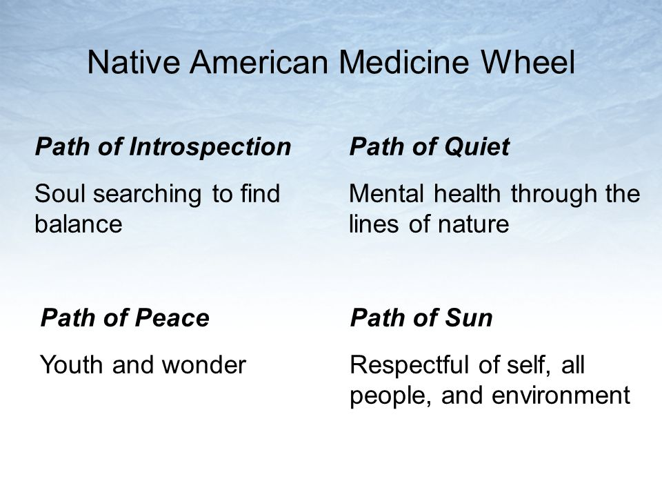 Native American Medicine Wheel Path of Quiet Mental health through the lines of nature Path of Sun Respectful of self, all people, and environment Path of Introspection Soul searching to find balance Path of Peace Youth and wonder