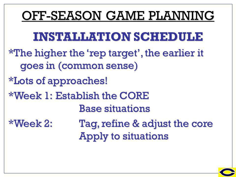 ZONE & REACH BLOCKING OFF-SEASON GAME PLANNING INSTALLATION SCHEDULE *The higher the rep target, the earlier it goes in (common sense) *Lots of approaches.