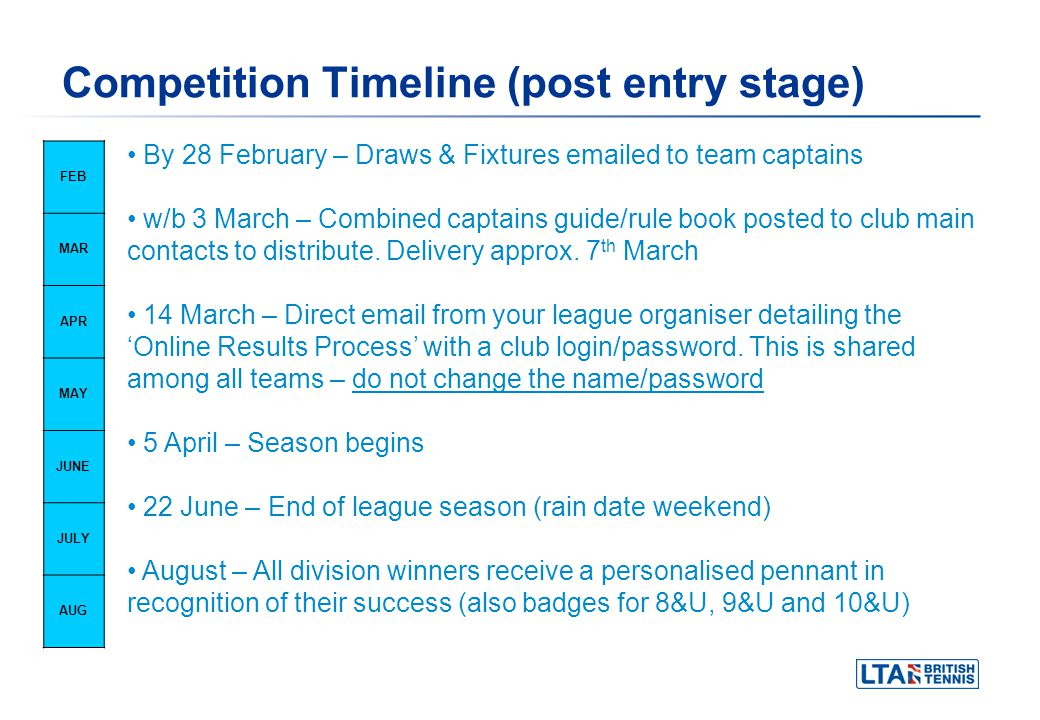 Competition Timeline (post entry stage) By 28 February – Draws & Fixtures emailed to team captains w/b 3 March – Combined captains guide/rule book posted to club main contacts to distribute.