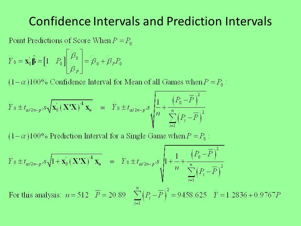 Confidence Intervals and Prediction Intervals