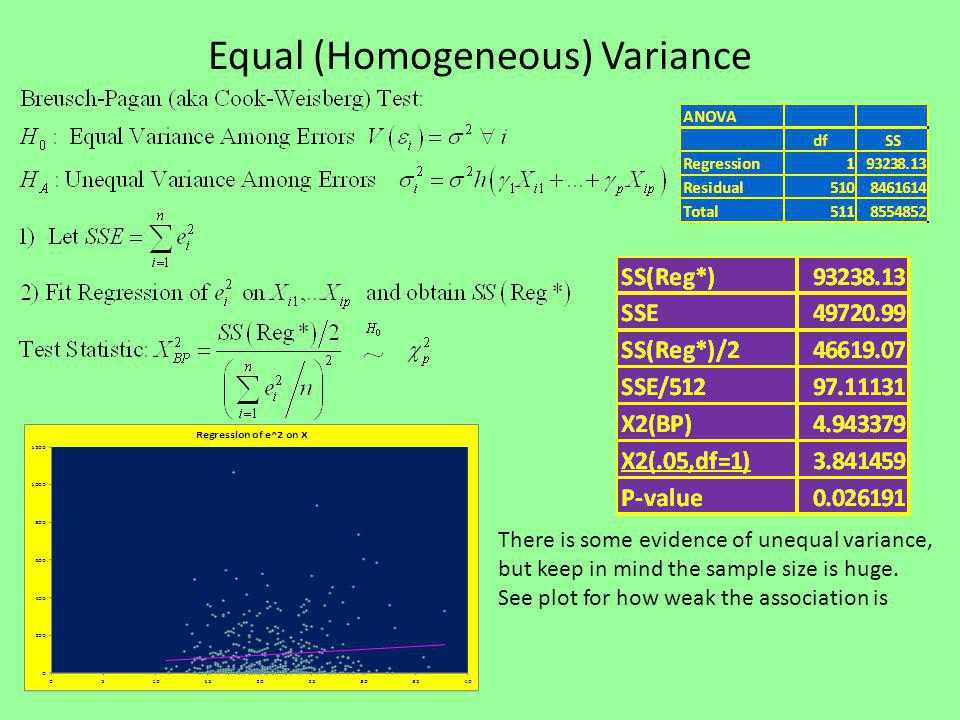 Equal (Homogeneous) Variance There is some evidence of unequal variance, but keep in mind the sample size is huge.