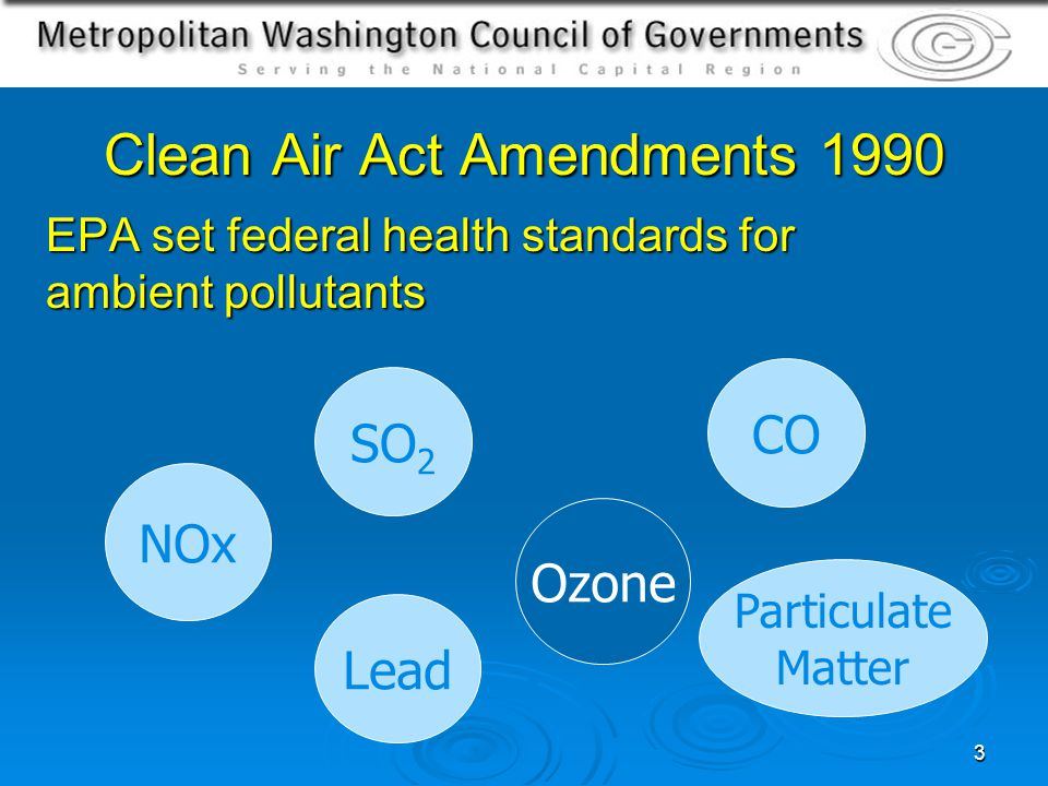 3 Clean Air Act Amendments 1990 EPA set federal health standards for ambient pollutants NOx SO 2 Lead Ozone CO Particulate Matter