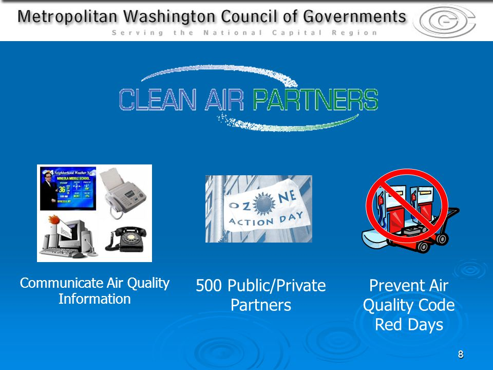 8 Communicate Air Quality Information 500 Public/Private Partners Prevent Air Quality Code Red Days