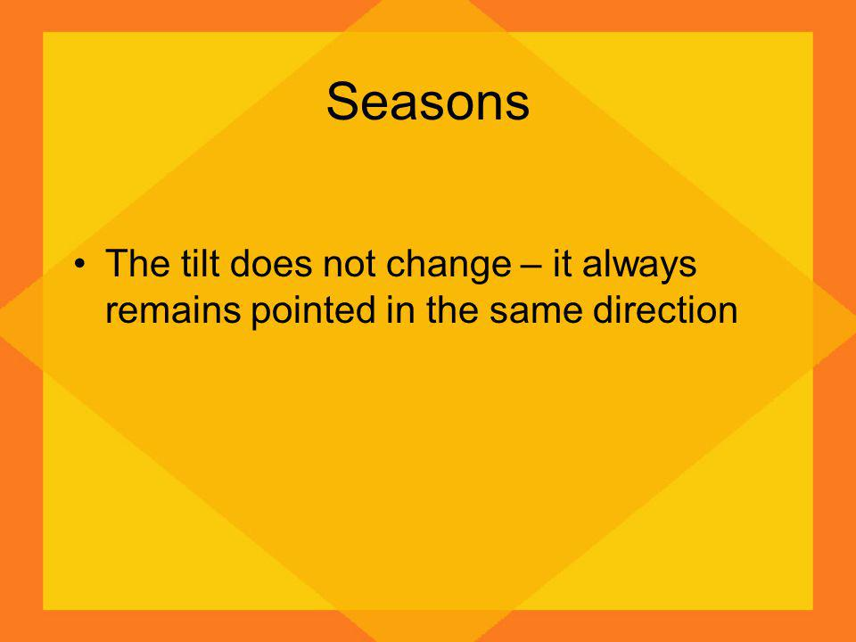 Seasons The tilt does not change – it always remains pointed in the same direction