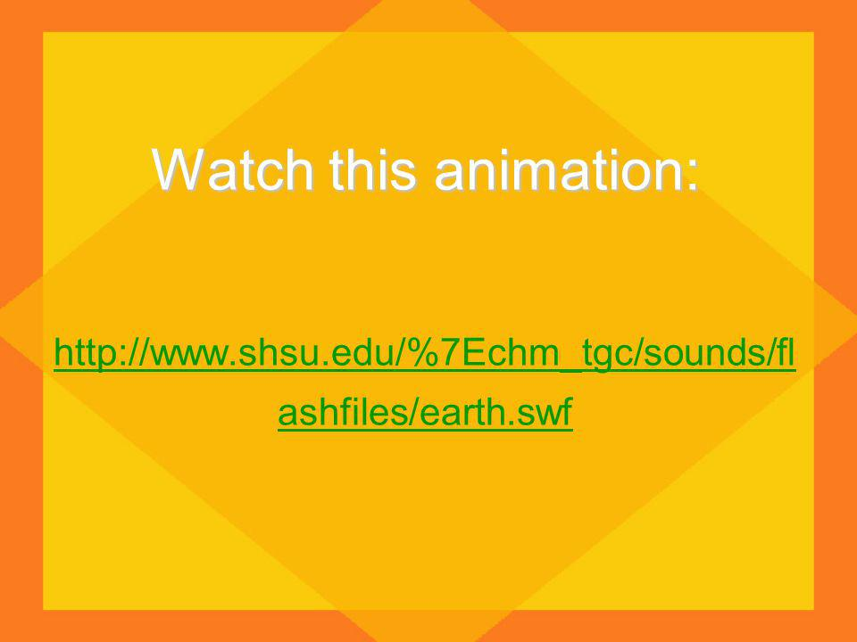 Watch this animation: Watch this animation: http://www.shsu.edu/%7Echm_tgc/sounds/fl ashfiles/earth.swf http://www.shsu.edu/%7Echm_tgc/sounds/fl ashfiles/earth.swf