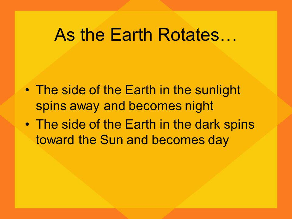 As the Earth Rotates… The side of the Earth in the sunlight spins away and becomes night The side of the Earth in the dark spins toward the Sun and becomes day