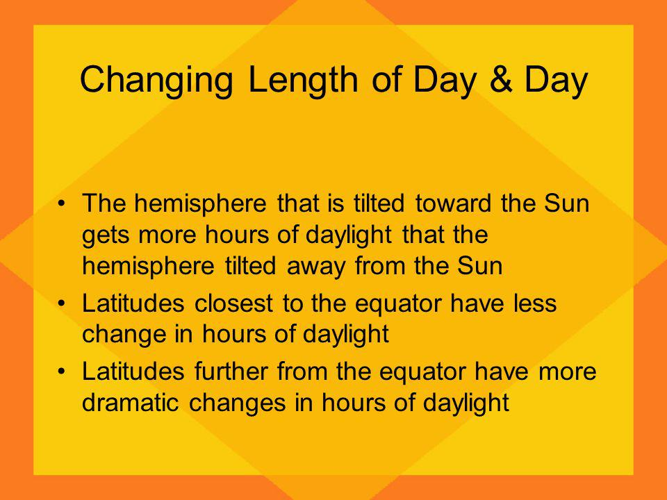 Changing Length of Day & Day The hemisphere that is tilted toward the Sun gets more hours of daylight that the hemisphere tilted away from the Sun Latitudes closest to the equator have less change in hours of daylight Latitudes further from the equator have more dramatic changes in hours of daylight