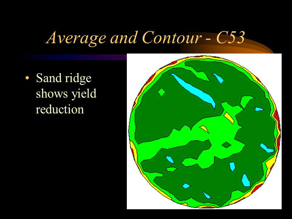 Average and Contour - C53 Sand ridge shows yield reduction